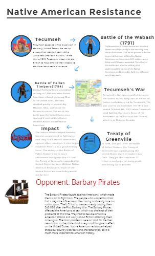of the american resistance you are the one we been waiting for books american resistance by shneker infographic