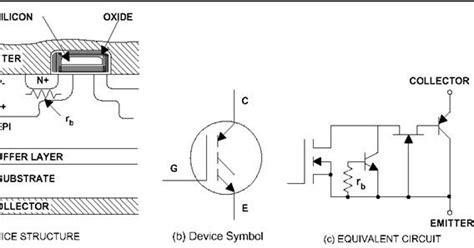 transistor bipolar ganho de corrente eletr 244 nica 243 gica aula 52 transistor bipolar de porta isolada