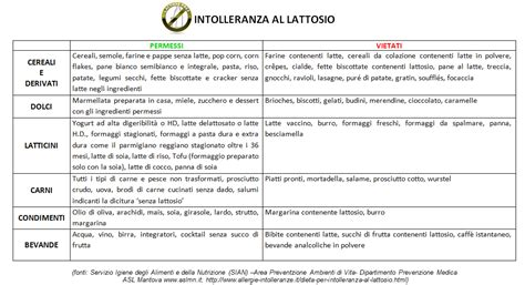 lista alimenti senza lattosio nutribiolab intolleranza al lattosio
