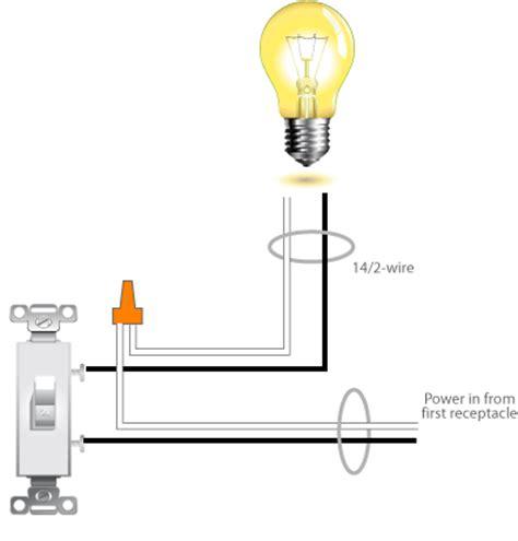 wiring  basic light switch diagra