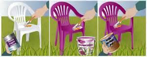 Repeindre Salon De Jardin En Plastique