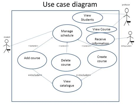 html tutorial and exles exles of uml diagrams use 28 images exles of uml