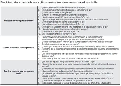preguntas de entrevista universitaria percepci 243 n sobre factores estresantes en estudiantes de