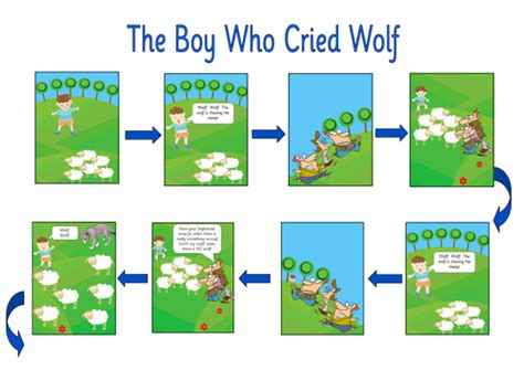 printable version of the boy who cried wolf the boy who cried wolf story bundle by jessplex teaching