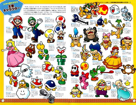 super mario world wikipedia the free encyclopedia super mario bros is getting a beautifully illustrated