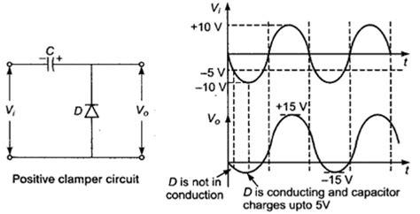simple diode circuits simple diode circuits