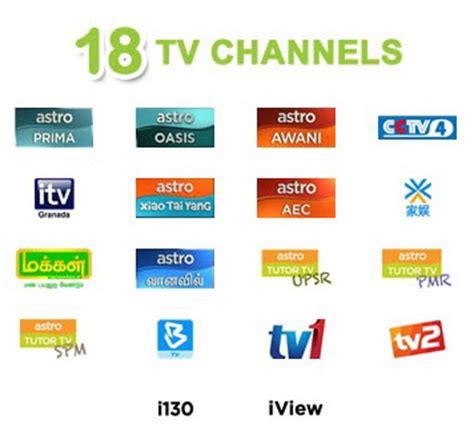 Harga Channel Njoi astro beyond promosi astro njoi tiada kontrak tiada