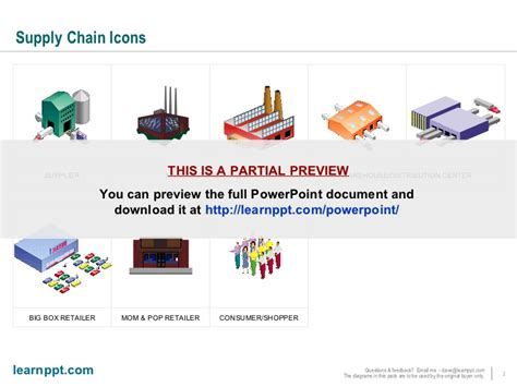 Powerpoint Templates Free Download Supply Chain Gallery Supply Chain Powerpoint Template