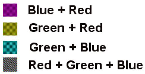 what color does pink and green make what color does pink and green make the science and