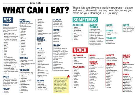 weight management diet plan no diet plan find healthy diet plans
