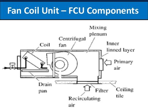 fan coil unit wiring diagram 28 images low voltage