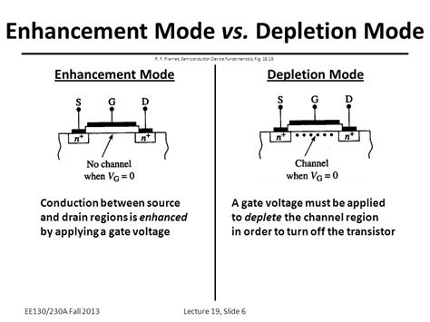 pasangan transistor c945 lecture 15 outline mosfet structure 28 images lecture 15 outline mosfet structure 28 images