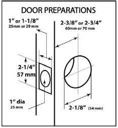 Deadbolt Template by Related Keywords Suggestions For Kwikset Deadbolt Template