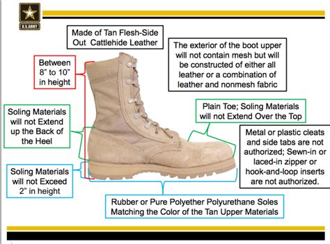 army policy clarity on authorized boots rallypoint