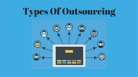 Different Types Of Outsourcing Services To Gain Competitive Edge