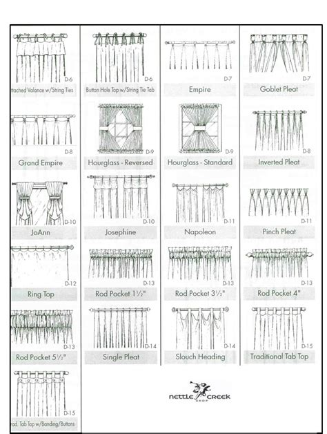 types of valances curtain call just the right angle