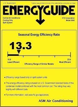 eer chart understanding hvac energy efficiency ratings save energy