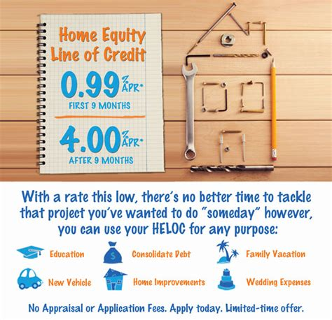 home equity loans credit union cu