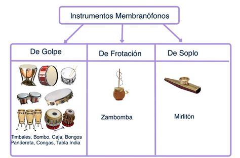 imagenes de instrumentos musicales membranofonos quot instrumentos aer 243 fonos cord 243 fonos idi 243 fonos