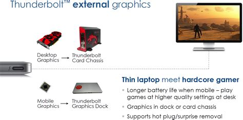 Graphic Card External msi preps external graphics solutions with thunderbolt 3 interface kitguru