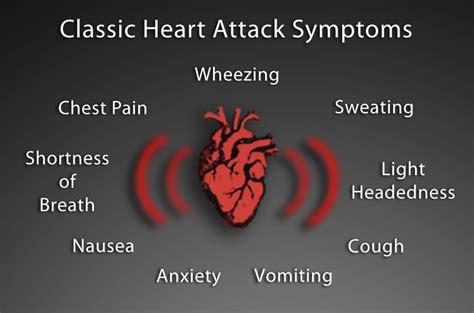 attack symptoms image gallery attack symptoms