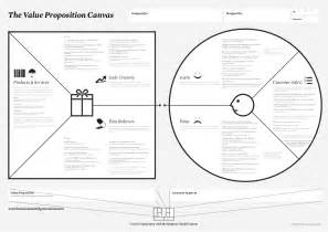 old value proposition canvas peter j thomson