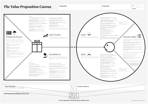value proposition canvas template value proposition canvas j thomson