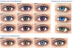 types of eye colors uncategorized dilemma page 2