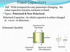 polarized capacitor application polarized capacitor difference 28 images design applications summative portfolio polarized