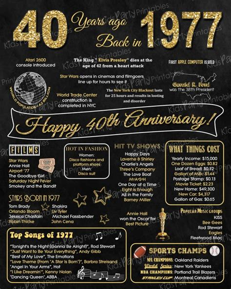 40th Wedding Anniversary Song List by 40th Anniversary Gift Instant 40th By