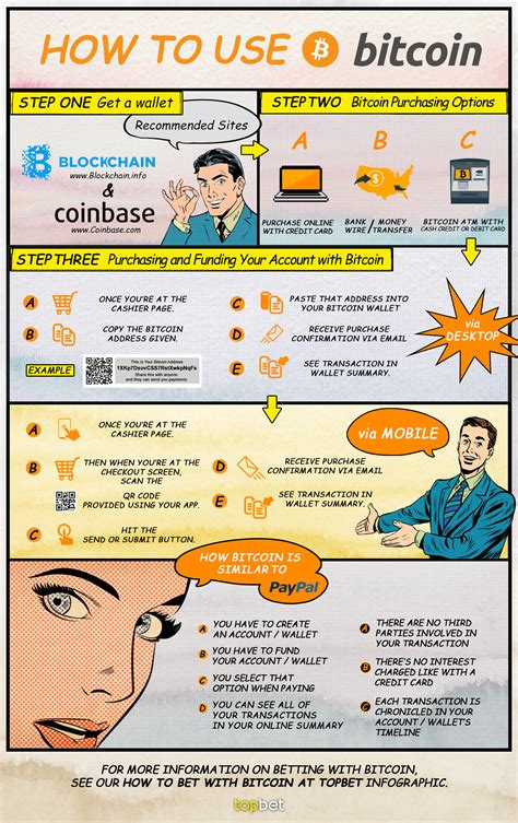 bitcoin usage how bitcoin works infographic sports betting 101