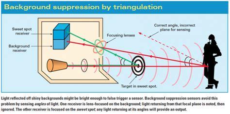 3 wire proximity switch wiring diagram 3 get free image