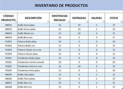 control de inventario en excel excel inventario y stock en excel saber programas