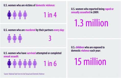 domestic violence statistics domestic violence attorney in san diego bradley corbett