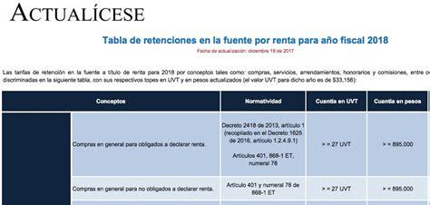 porcentajes de retenciones colombia 2016 tabla de retenciones en la fuente por renta 2018