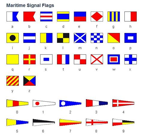 boat communication flags 20 best nautical flags images on pinterest nautical