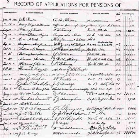 Cleburne County Records The Usgenweb Archvies Project Cleburne County Alabama Records