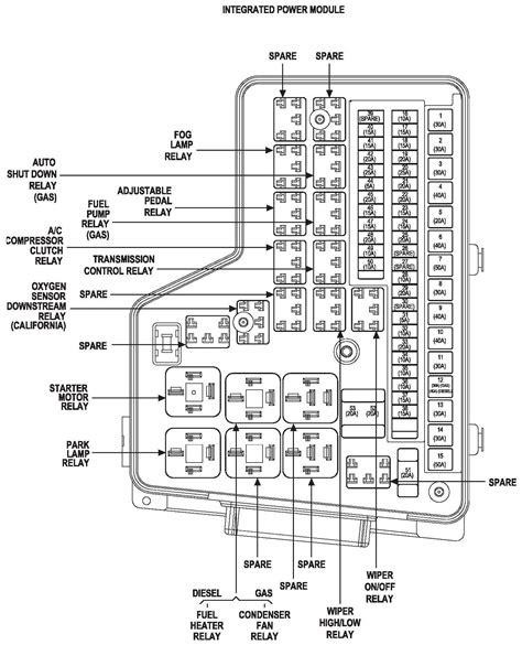 dodge ram  fuse box wiring diagram