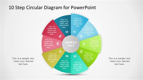 10 step circular diagram style for powerpoint slidemodel