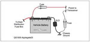 wiring amp grounding