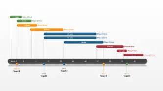 microsoft office timeline template office timeline gratis tijdlijn sjablonen voor professionals