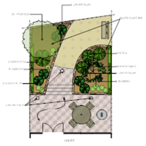 Backyard Landscape Design Templates landscape design templates