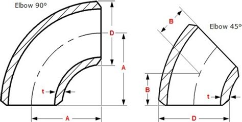 Drawing 90 Degree Autocad by Pipe Fittings Product Design Drawings Haihao Pipe