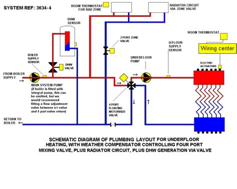 3 zone boiler heating system diagram 3 get free image