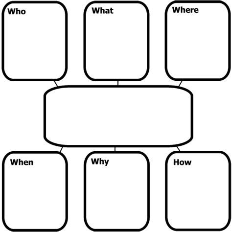 5 W S Worksheet by S Ed 514 5 W S Chart