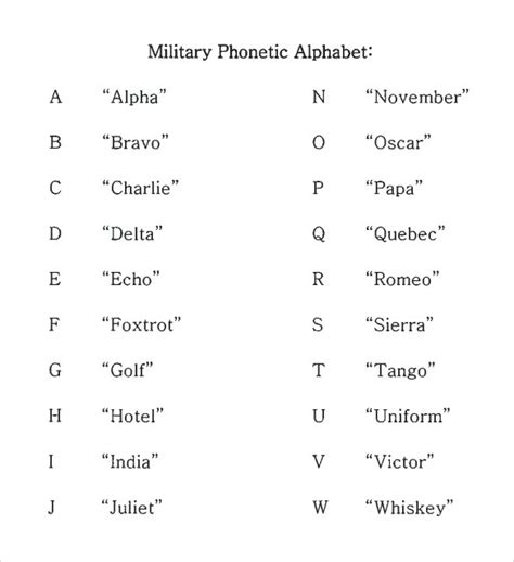 printable military alphabet sle military alphabet chart 6 free documents in pdf
