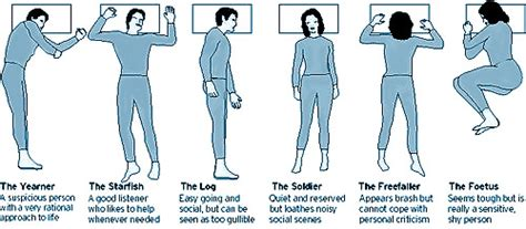 how to find a comfortable sleeping position bedtime horoscope link between sleep position
