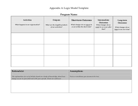 intervention logic model template images