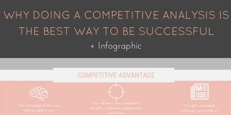 Doing Businesses The Right Way by Why Doing A Competitive Analysis Is The Best Way To Be