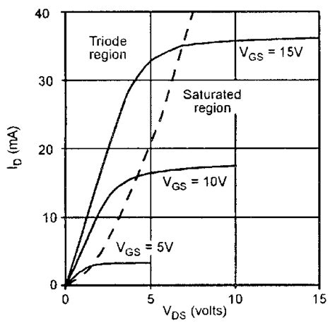 fet transistor modes fet principles and circuits part 3 nuts volts magazine for the electronics hobbyist